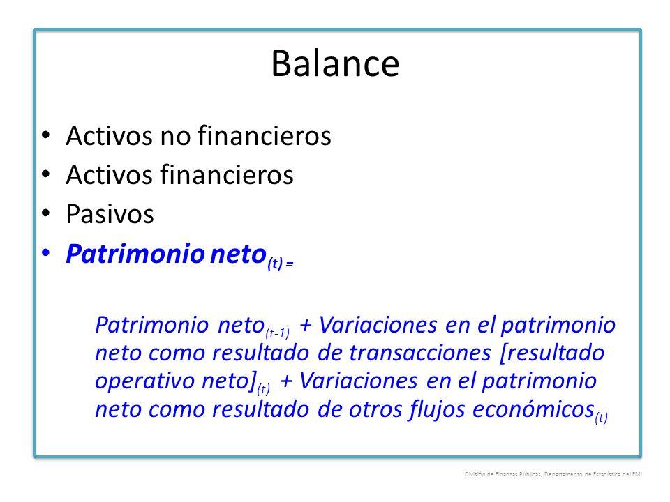 Balance Activos no financieros Activos financieros Pasivos Patrimonio neto (t) = Patrimonio neto (t-1) + Variaciones en el patrimonio neto como result