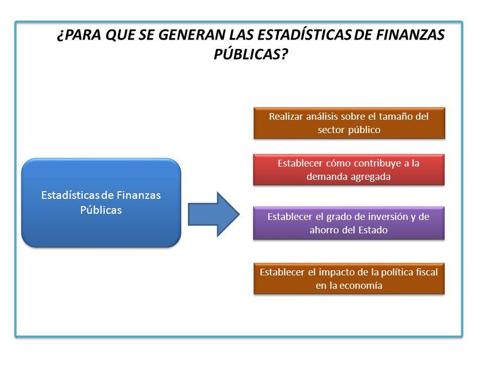 Estadísticas de Finanzas Públicas Realizar análisis sobre el tamaño del sector público Establecer cómo contribuye a la demanda agregada Establecer el