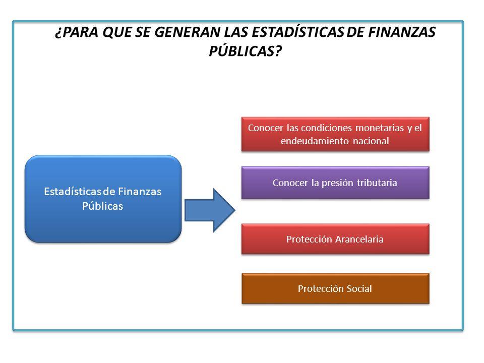 Estadísticas de Finanzas Públicas ¿PARA QUE SE GENERAN LAS ESTADÍSTICAS DE FINANZAS PÚBLICAS? Conocer las condiciones monetarias y el endeudamiento na