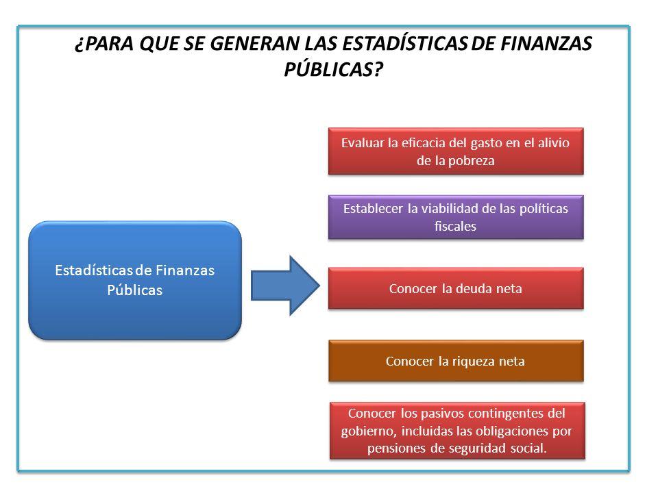 Estadísticas de Finanzas Públicas ¿PARA QUE SE GENERAN LAS ESTADÍSTICAS DE FINANZAS PÚBLICAS? Evaluar la eficacia del gasto en el alivio de la pobreza
