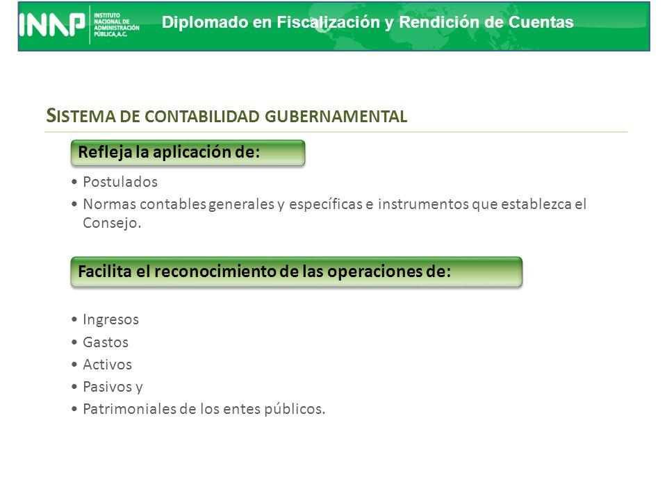 Diplomado en Fiscalización y Rendición de Cuentas Documentos aprobados 10.Clasificador por objeto de gasto a nivel de partida Clasificador por tipo de