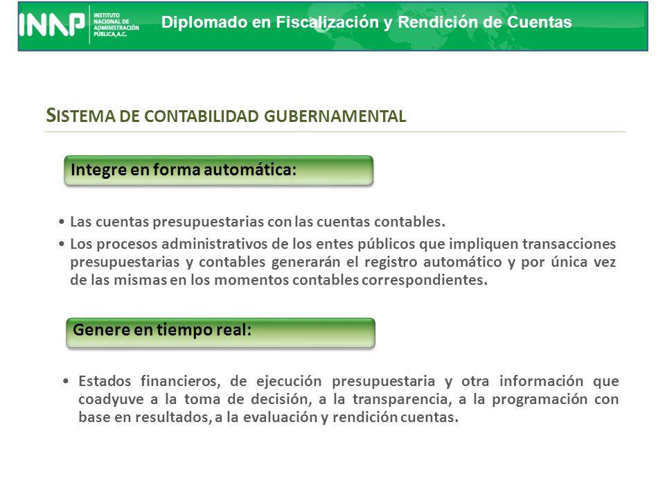 Diplomado en Fiscalización y Rendición de Cuentas Refleja la aplicación de: Postulados Normas contables generales y específicas e instrumentos que establezca el Consejo.