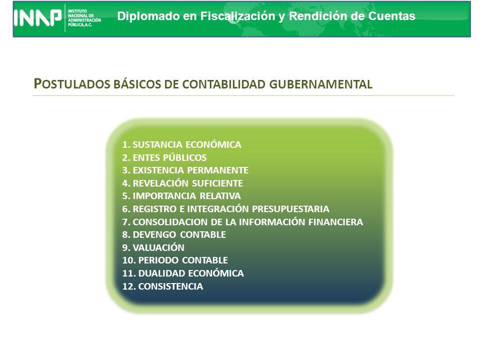 Diplomado en Fiscalización y Rendición de Cuentas S ISTEMA DE CONTABILIDAD GUBERNAMENTAL Las cuentas presupuestarias con las cuentas contables. Los pr