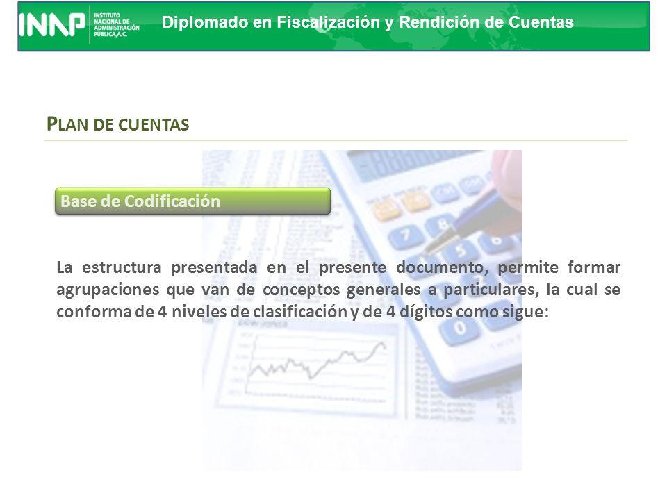 Diplomado en Fiscalización y Rendición de Cuentas Proporcionar a los entes públicos, los elementos necesarios que les permita contabilizar sus operaci
