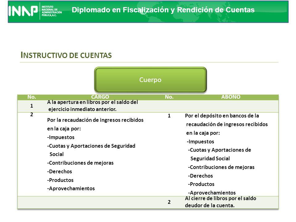 Diplomado en Fiscalización y Rendición de Cuentas Encabezado I NSTRUCTIVO DE CUENTAS
