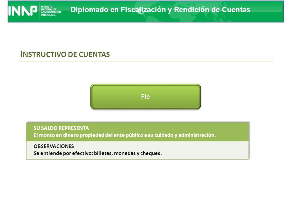Diplomado en Fiscalización y Rendición de Cuentas I NSTRUCTIVO DE CUENTAS Cuerpo