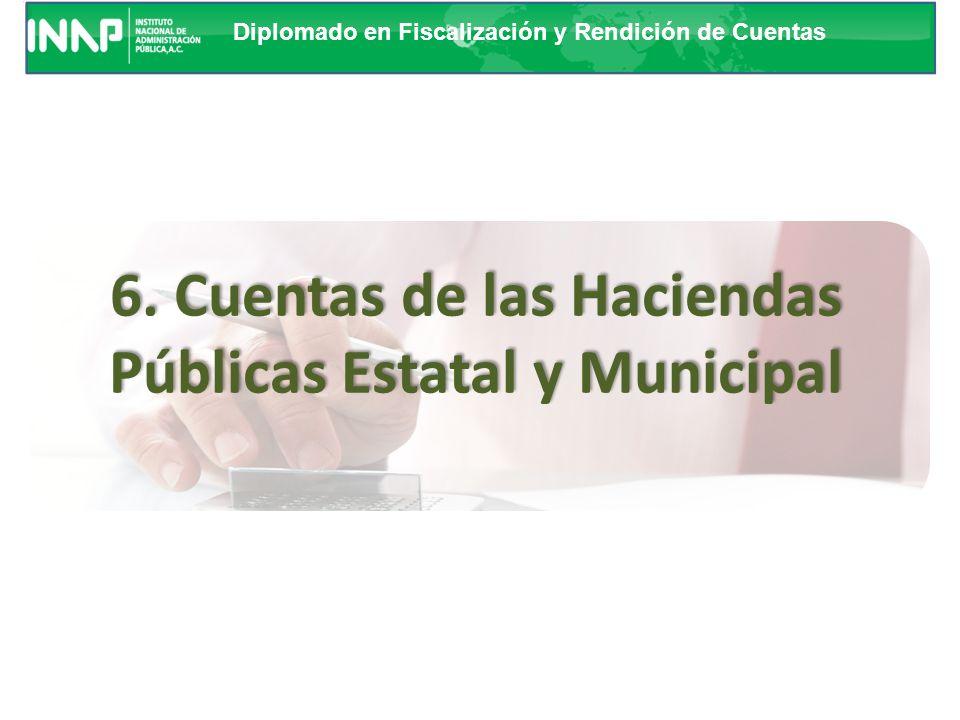 Ponente: Roberto de J. Santoyo Samperio Módulo 6 Evaluación y Rendición de Cuentas Públicas