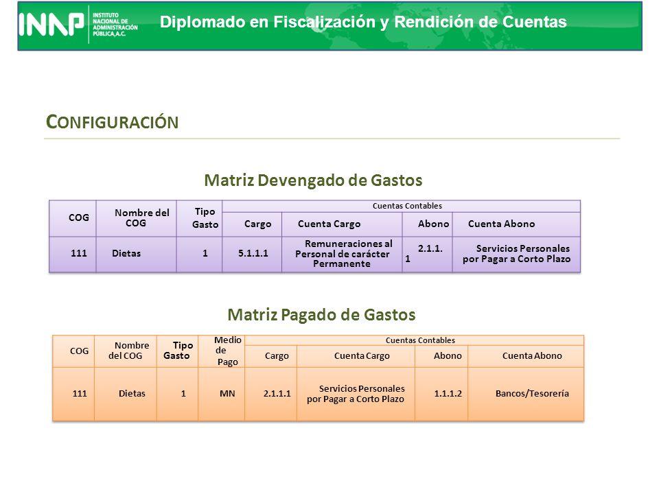 Diplomado en Fiscalización y Rendición de Cuentas Muestra la metodología para la integración de los elementos que dan origen a la conversión de los re