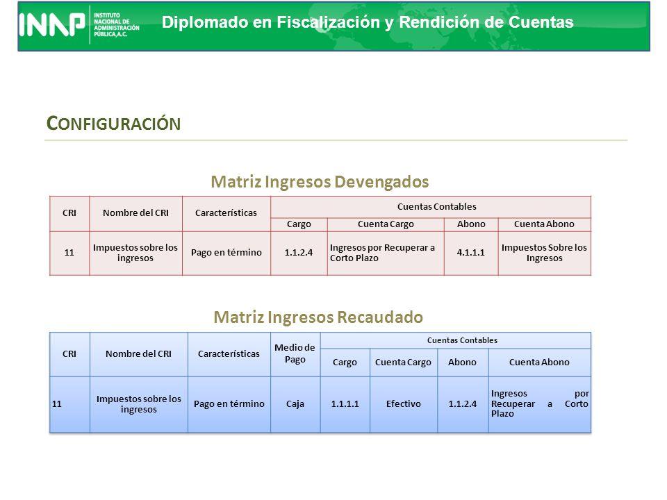 Diplomado en Fiscalización y Rendición de Cuentas Matriz Devengado de Gastos Matriz Pagado de Gastos C ONFIGURACIÓN