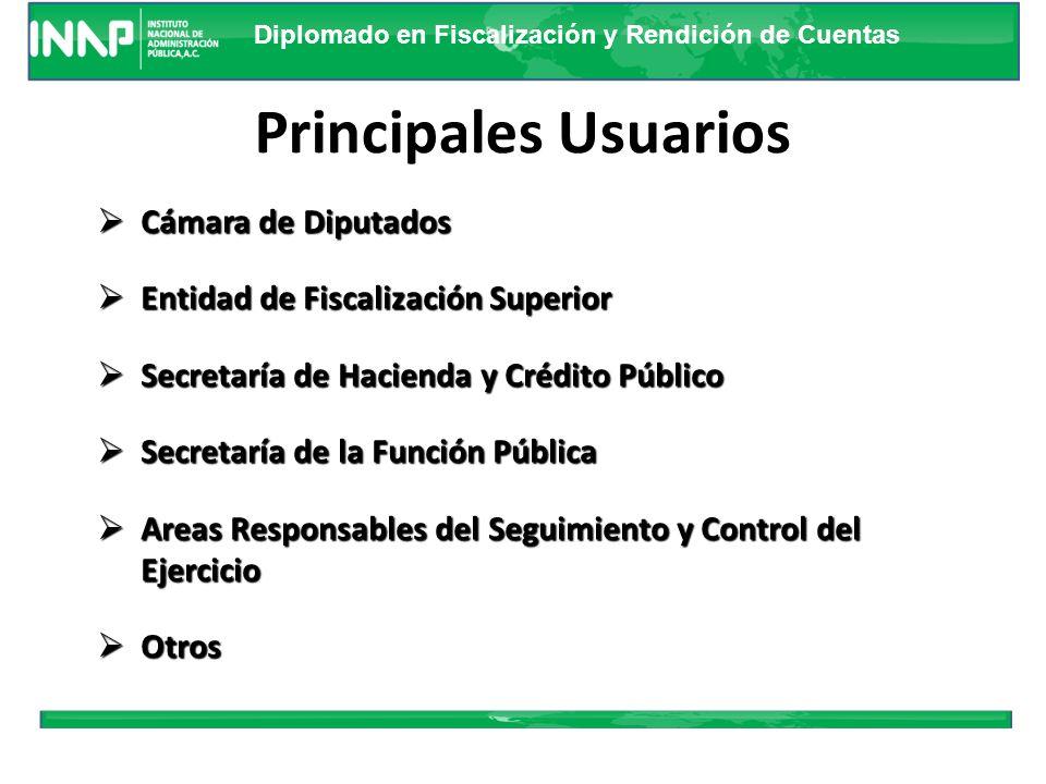 Diplomado en Fiscalización y Rendición de Cuentas Normatividad Leyes Reglamentos Cumplimiento con las Disposiciones Jurídicas CONCEPTUALIZACION