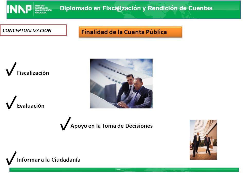 Diplomado en Fiscalización y Rendición de Cuentas Otros Instituciones del Ejecutivo Ciudadanía CONCEPTUALIZACION H.Congreso de la Unión Atender Necesi