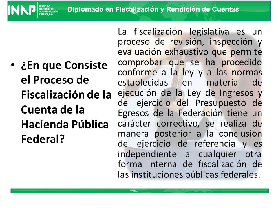 Diplomado en Fiscalización y Rendición de Cuentas Fiscalización Informar a la Ciudadanía Apoyo en la Toma de Decisiones Evaluación CONCEPTUALIZACION Finalidad de la Cuenta Pública