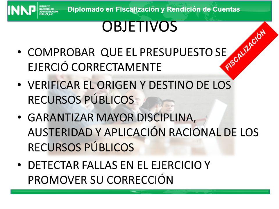 Diplomado en Fiscalización y Rendición de Cuentas ¿En que Consiste el Proceso de Fiscalización de la Cuenta de la Hacienda Pública Federal.