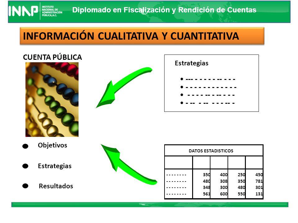 Diplomado en Fiscalización y Rendición de Cuentas Criterios de Agregación y Análisis Información para el Análisis y Evaluación Información Cuantitativ