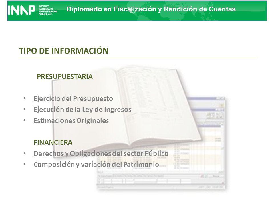Diplomado en Fiscalización y Rendición de Cuentas INFORMACIÓN CUALITATIVA Y CUANTITATIVA Estrategias --- - - - - - -- - - - - - - - - - - - - - - - -