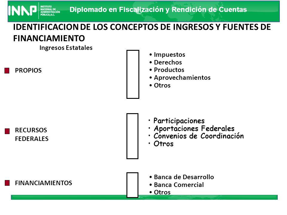 Diplomado en Fiscalización y Rendición de Cuentas (ramos y unidades responsables) Instrumento de apoyo: catálogos de unidades responsables, dependenci