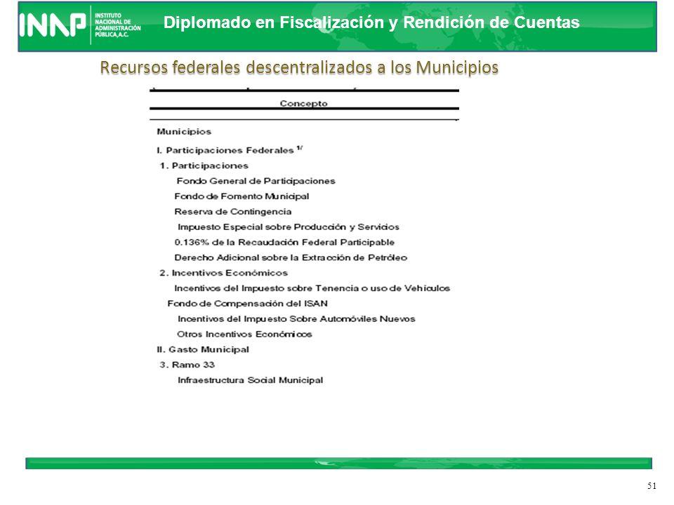 Diplomado en Fiscalización y Rendición de Cuentas 50 Recursos federales descentralizados a entidades federativas