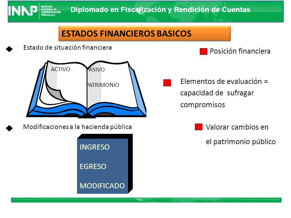Diplomado en Fiscalización y Rendición de Cuentas 51 Recursos federales descentralizados a los Municipios