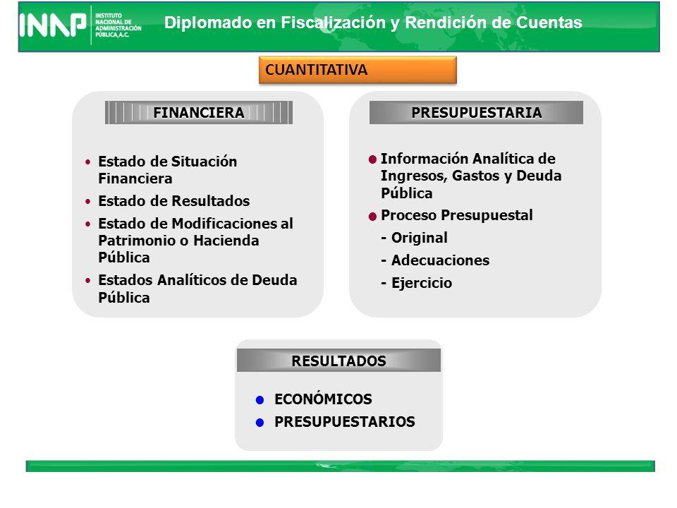 Diplomado en Fiscalización y Rendición de Cuentas Normal Real Cuantitativa Cualitativa Objetivos Estrategias Acciones Congruencia INFORMACIÓN NECESARI