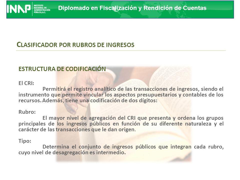Diplomado en Fiscalización y Rendición de Cuentas 5. I NGRESOS