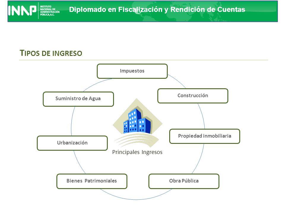 Diplomado en Fiscalización y Rendición de Cuentas Impuestos Cuotas y Aportaciones de Seguridad Social Contribuciones de Mejora Derechos Productos Apro