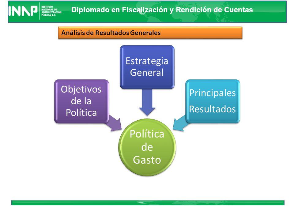 Diplomado en Fiscalización y Rendición de Cuentas Política de Ingresos