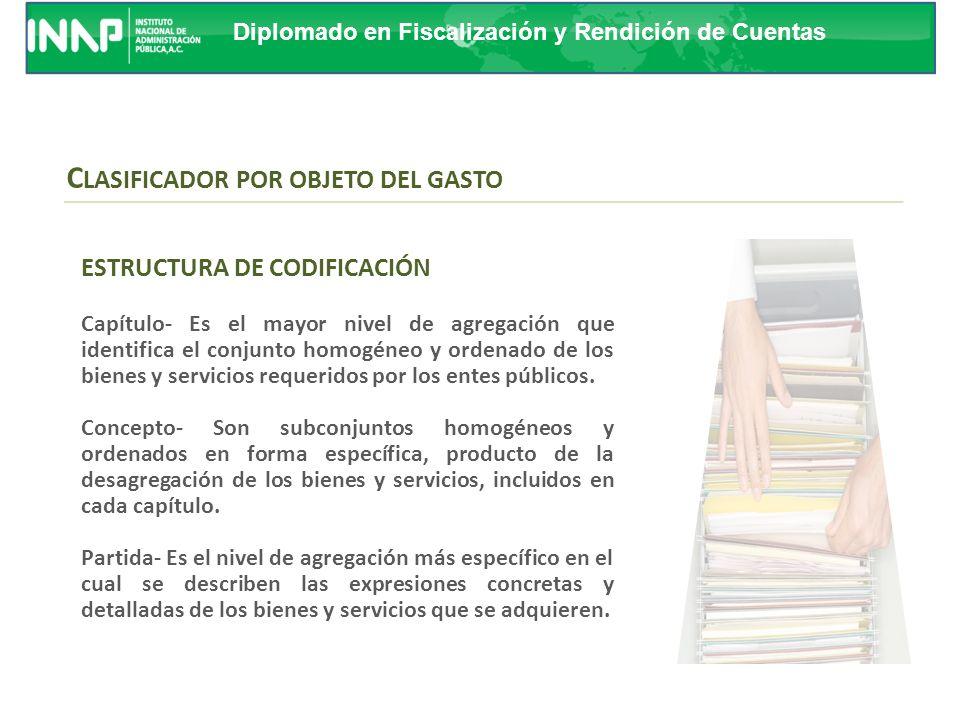 Diplomado en Fiscalización y Rendición de Cuentas CODIFICACIÓN CapítuloConcepto Partida GenéricaEspecífica X000XX00XXX0XXXX ESTRUCTURA DE CODIFICACIÓN