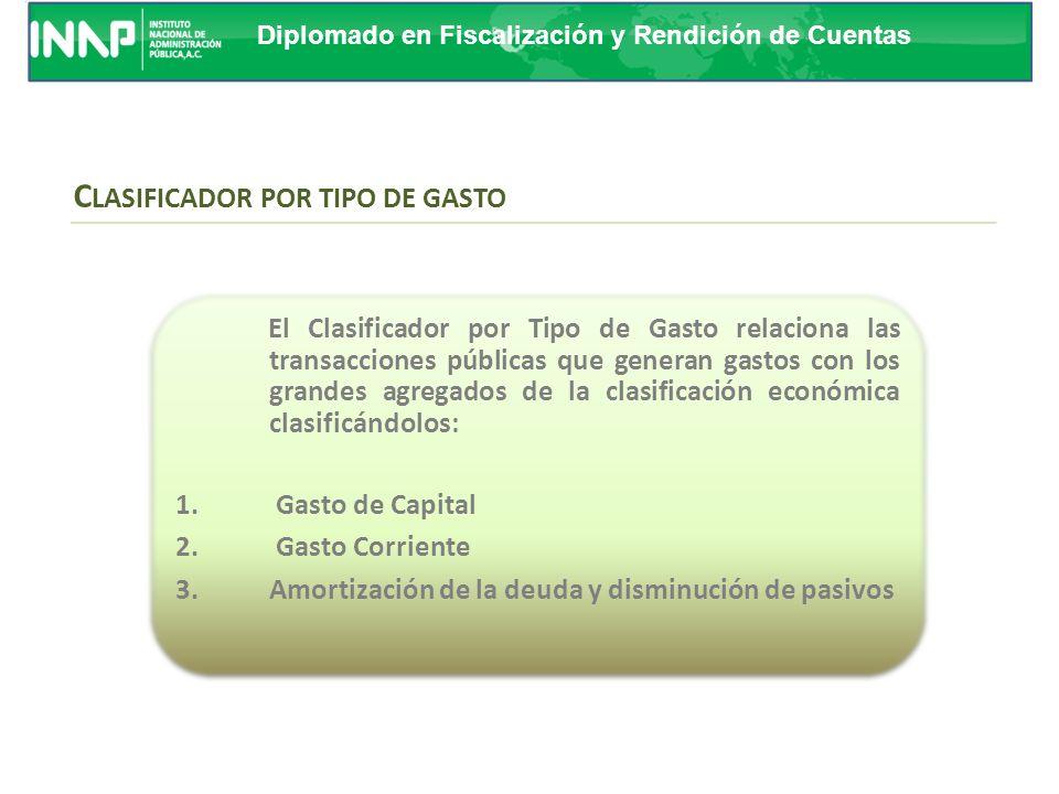 Diplomado en Fiscalización y Rendición de Cuentas ESTRUCTURA DE CODIFICACIÓN a) La partida genérica se refiere al tercer dígito en el cual se realizar