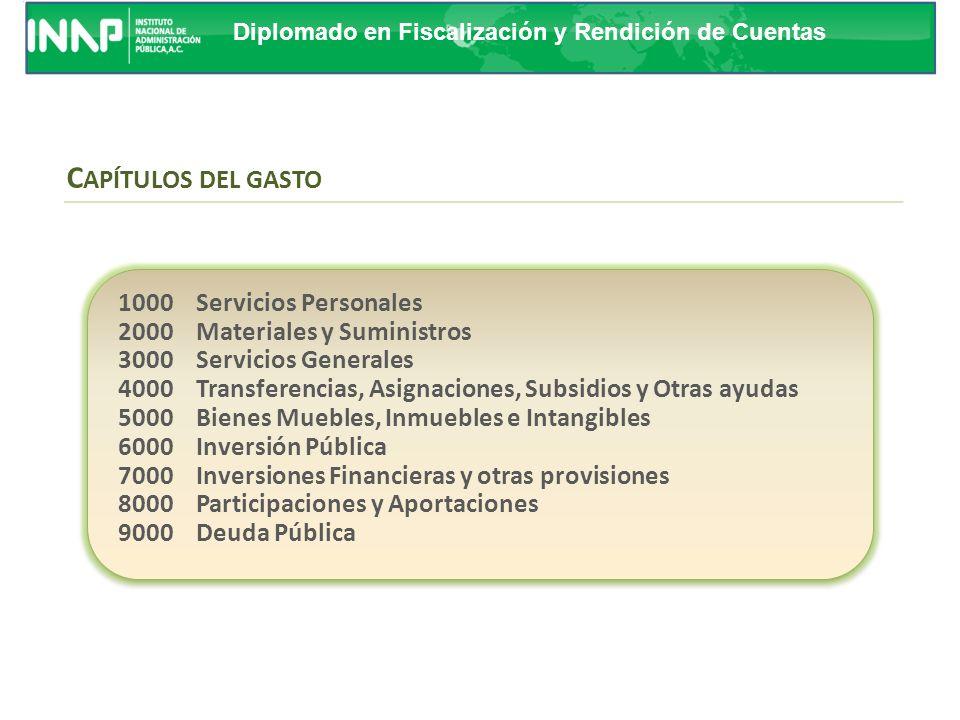 Diplomado en Fiscalización y Rendición de Cuentas Ponente: Roberto de J. Santoyo Samperio El Clasificador por Tipo de Gasto relaciona las transaccione