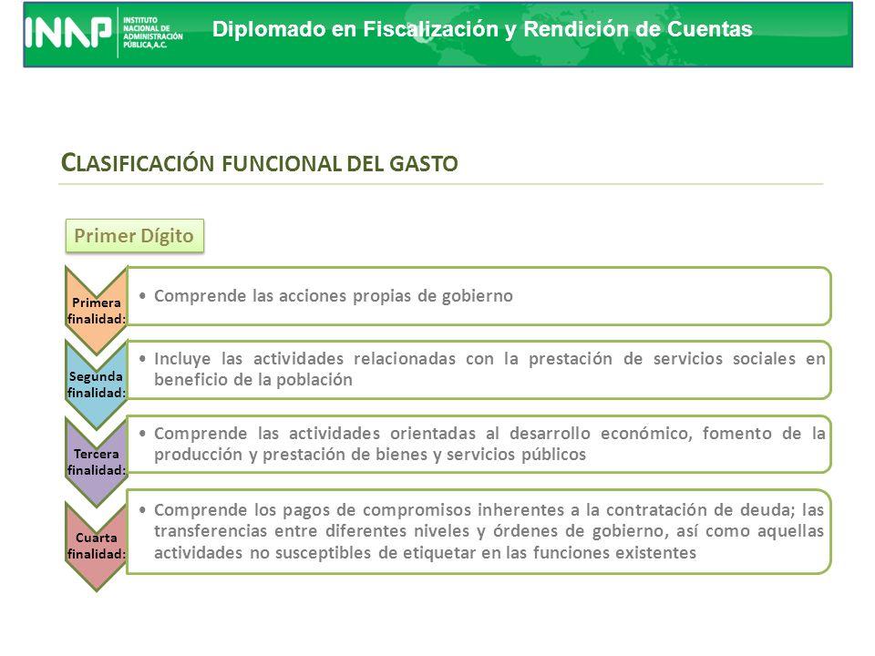 Diplomado en Fiscalización y Rendición de Cuentas ESTRUCTURA DE LA CLASIFICACIÓN Ha sido estructurada en 4 finalidades identificadas por el primer díg