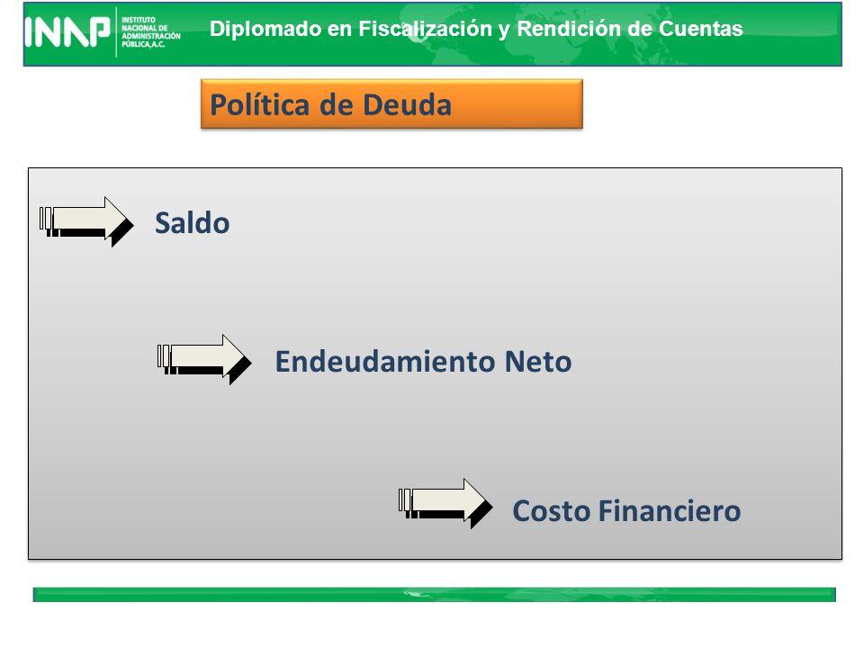 Diplomado en Fiscalización y Rendición de Cuentas ORIGEN DESTINO ESPECIFICO EDUCACION EDUCACION SALUD SALUD SEGURIDAD PUBLICA SEGURIDAD PUBLICA APOYO