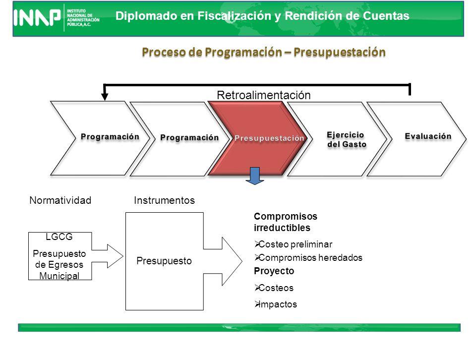 Diplomado en Fiscalización y Rendición de Cuentas Retroalimentación Proceso de Programación – Presupuestación Metodología CONAC Estrategias del Plan d