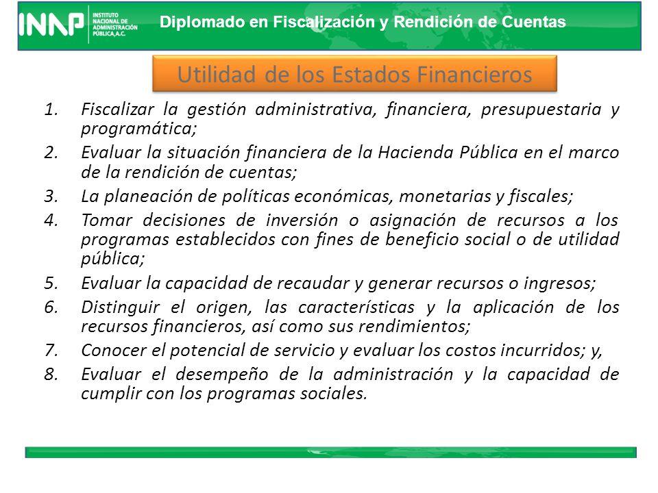 Diplomado en Fiscalización y Rendición de Cuentas Niveles de Evaluación EVALUACION SECTORIAL SECRETARIA DE HACIENDA Y CREDITO PUBLICO EVALUACION DEL SECTOR PUBLICO PRESUPUESTARIO EVALUACION DEL SECTOR PUBLICO PRESUPUESTARIO CUENTA DE LA HACIENDA PUBLICA FEDERAL CUENTA DE LA HACIENDA PUBLICA FEDERAL