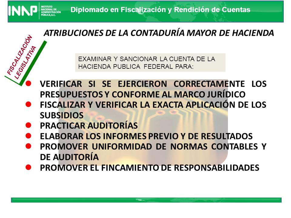 Diplomado en Fiscalización y Rendición de Cuentas DIARIO OFICIAL DE LA FEDERACIÓN Decreto relativo a la revisión de la Cuenta de la Hacienda Pública F