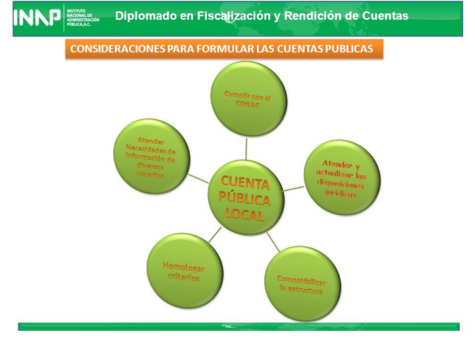 Diplomado en Fiscalización y Rendición de Cuentas Homogeneidad Mayor Utilidad Evaluación Estructura Riqueza Informativa Calidad Presentación Estructur