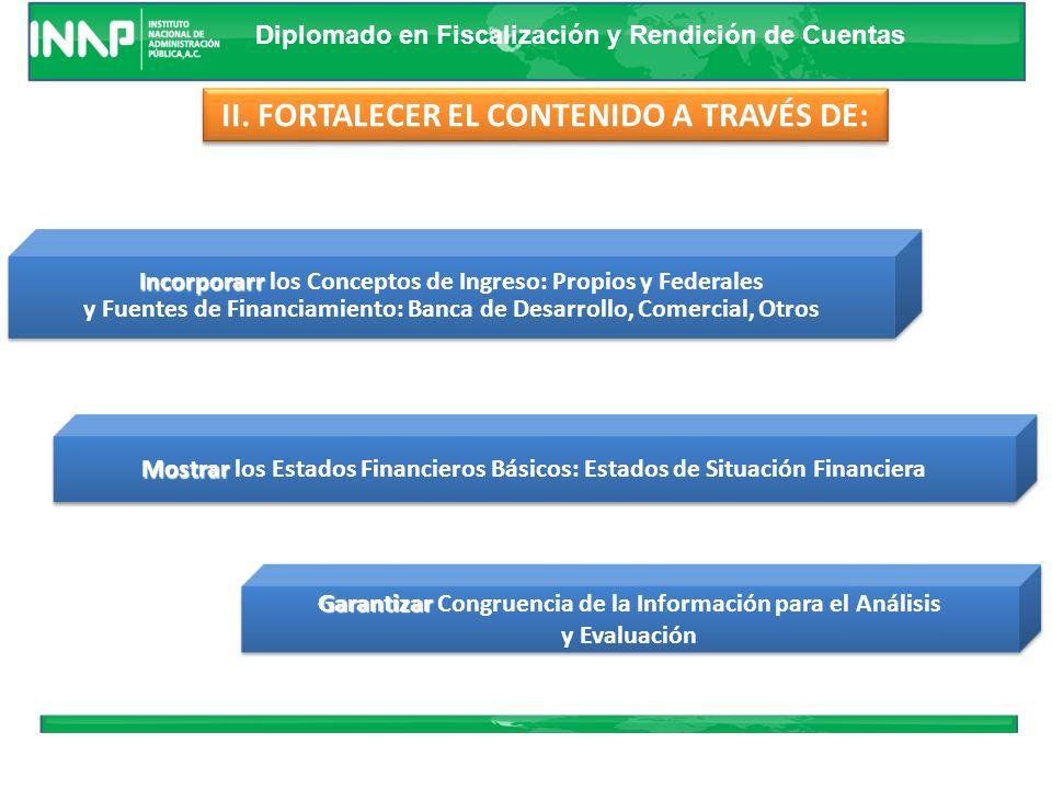 Diplomado en Fiscalización y Rendición de Cuentas Incluir Incluir 1.- Información Cualitativa : objetivos, estrategias y metas 2.- Cuantitativa : Resultados comparativos, estadísticas Incluir Incluir 1.- Información Cualitativa : objetivos, estrategias y metas 2.- Cuantitativa : Resultados comparativos, estadísticas Identificar Identificar Tipos de Información Básica: Presupuestaria y Financiera Utilizar Utilizar las Principales Clasificaciones de la Información:Administartiva, Programática, Económica, Por Objeto de Gasto Utilizar Utilizar las Principales Clasificaciones de la Información:Administartiva, Programática, Económica, Por Objeto de Gasto Analizar Analizar la Información:Orientacion Funcional y Federalizada II.