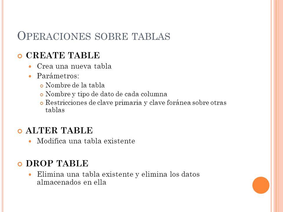 O PERACIONES SOBRE TABLAS CREATE TABLE Crea una nueva tabla Parámetros: Nombre de la tabla Nombre y tipo de dato de cada columna Restricciones de clav