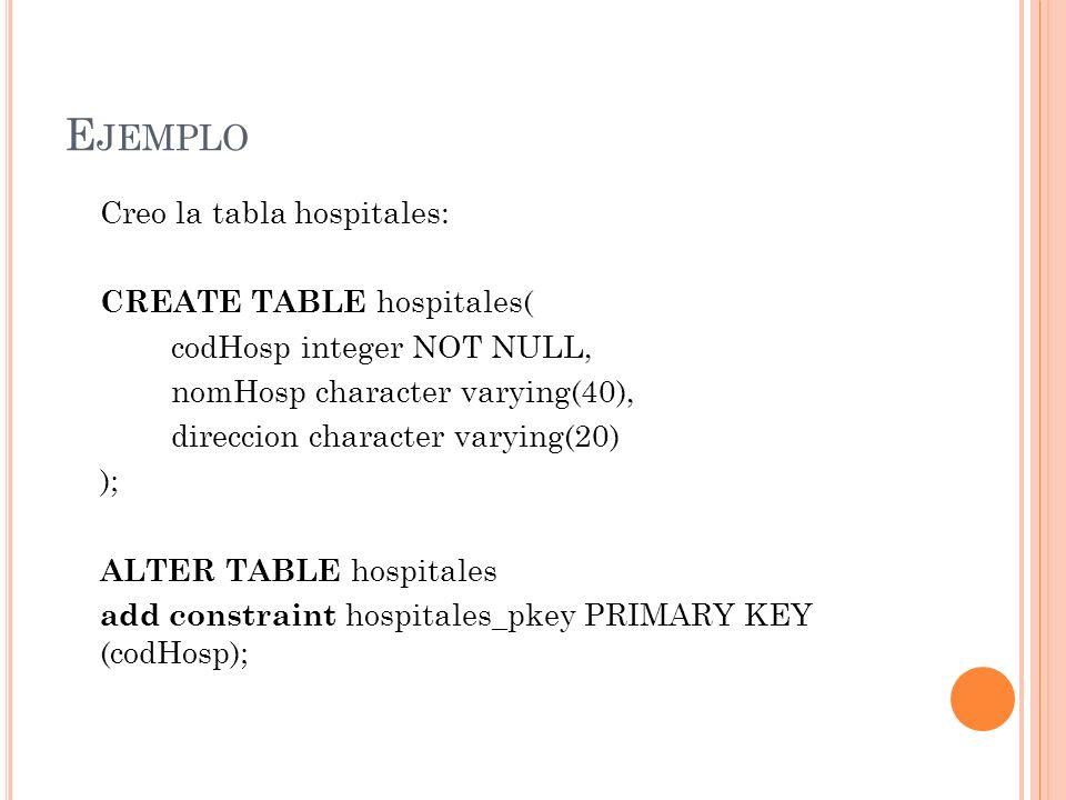 E JEMPLO Creo la tabla hospitales: CREATE TABLE hospitales( codHosp integer NOT NULL, nomHosp character varying(40), direccion character varying(20) )