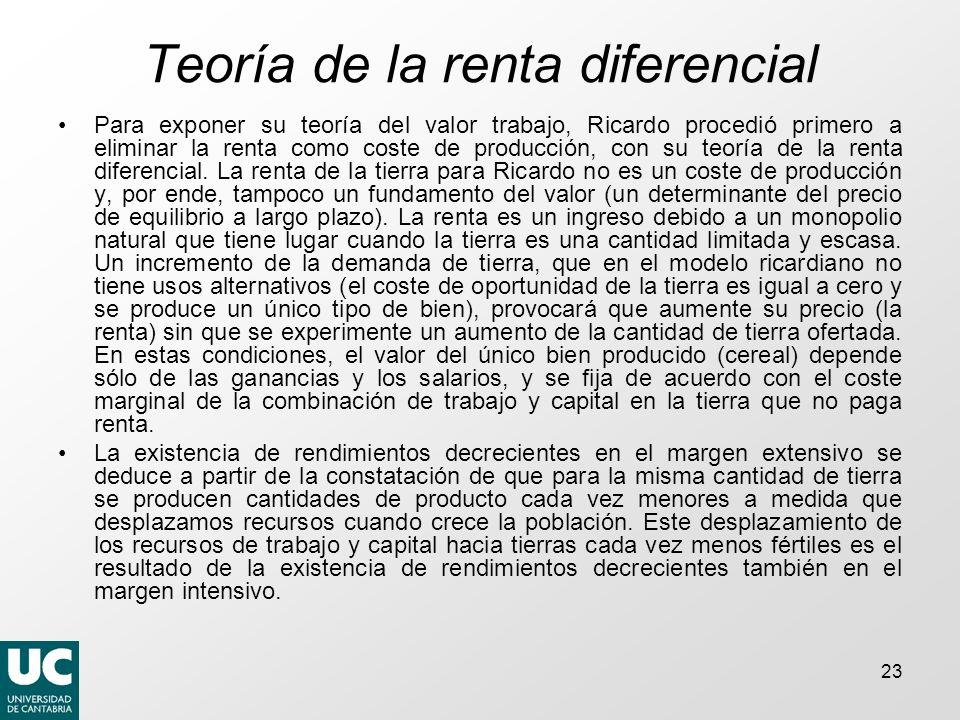 23 Teoría de la renta diferencial Para exponer su teoría del valor trabajo, Ricardo procedió primero a eliminar la renta como coste de producción, con su teoría de la renta diferencial.