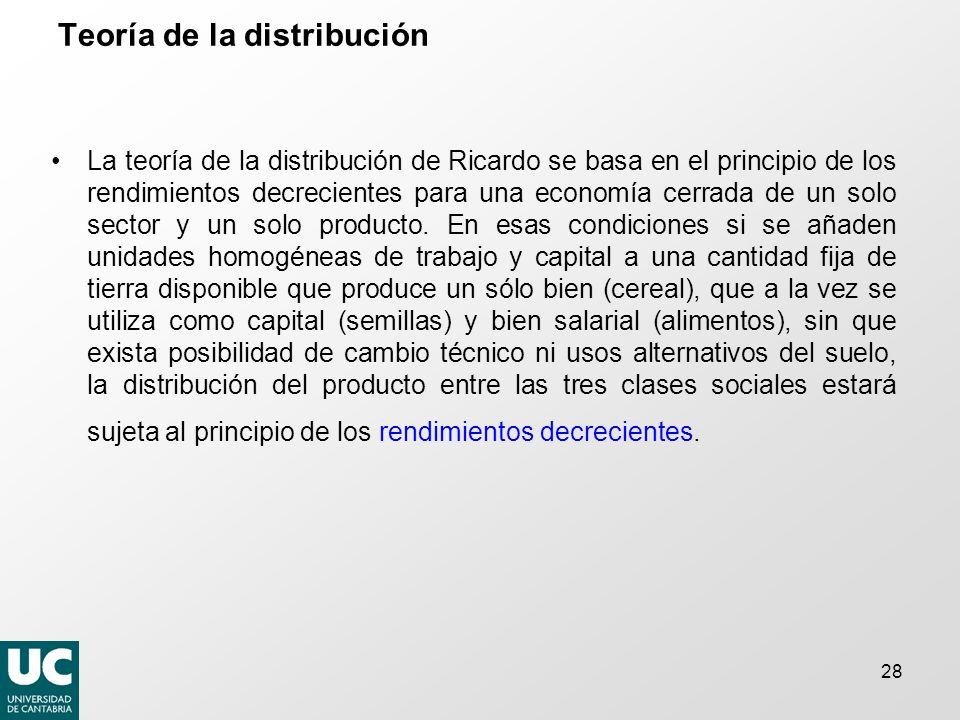 28 Teoría de la distribución La teoría de la distribución de Ricardo se basa en el principio de los rendimientos decrecientes para una economía cerrada de un solo sector y un solo producto.