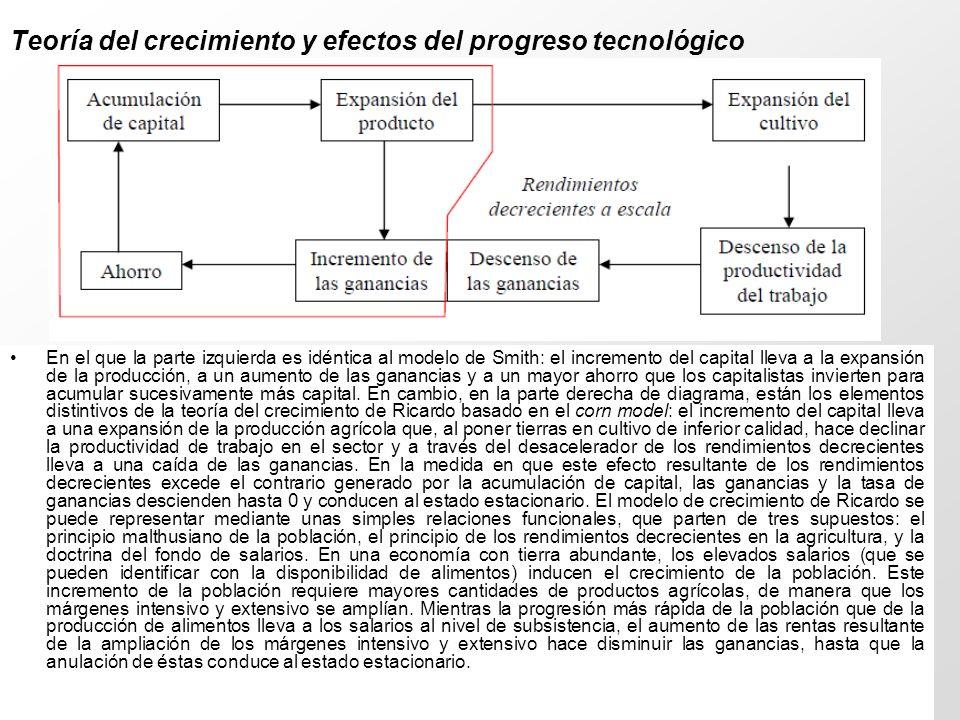 HISTORIA DELPENSAMIENTO ECONÓMICO 2010-2011 30 Teoría del crecimiento y efectos del progreso tecnológico En el que la parte izquierda es idéntica al m