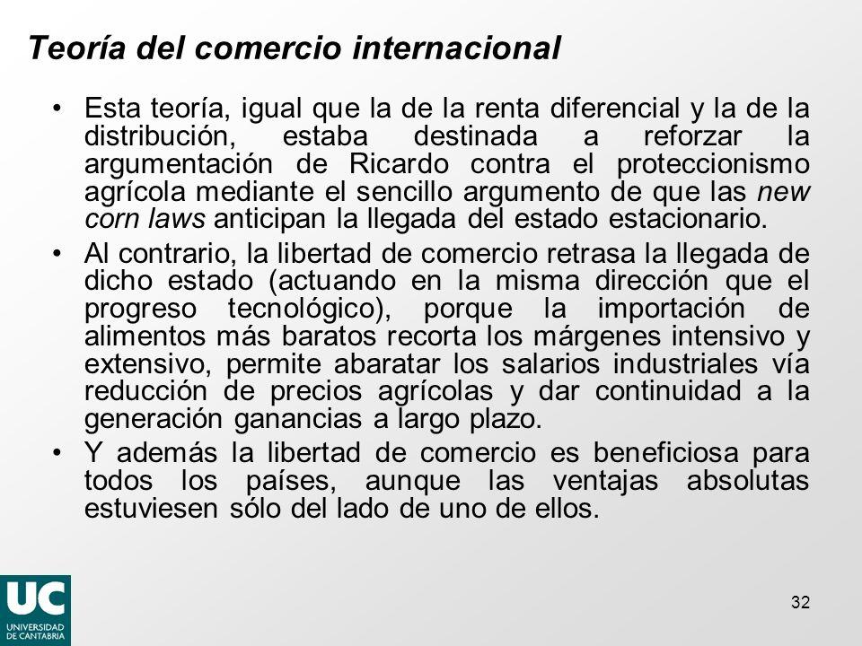 32 Teoría del comercio internacional Esta teoría, igual que la de la renta diferencial y la de la distribución, estaba destinada a reforzar la argumentación de Ricardo contra el proteccionismo agrícola mediante el sencillo argumento de que las new corn laws anticipan la llegada del estado estacionario.