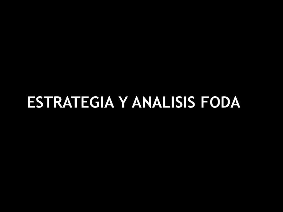 Análisis de FODA Luego de hacer el análisis de FODA se debe obtener una lista que nos permita determinar los principales elementos de las fortalezas, oportunidades, debilidades y amenazas: FORTALEZAS: F1 F2 … Fn FORTALEZAS: F1 F2 … Fn DEBILIDADES: D1 D2 … Dn DEBILIDADES: D1 D2 … Dn OPORTUNIDADES: O1 O2 … On OPORTUNIDADES: O1 O2 … On AMENAZAS: A1 A2 … An AMENAZAS: A1 A2 … An