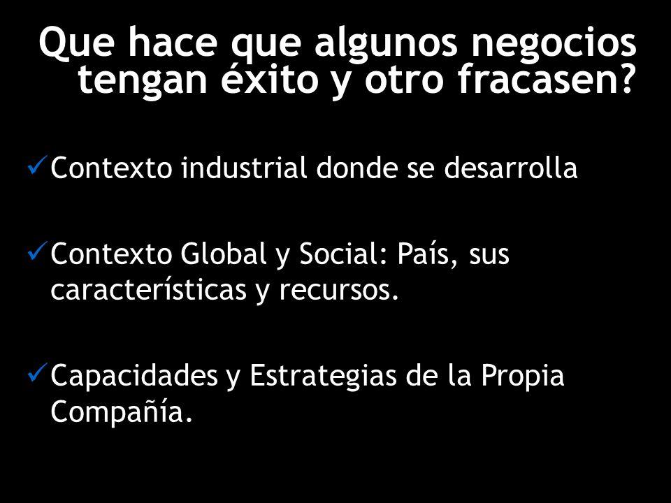 Análisis de FODA Amenazas Ingreso de nuevos competidores al sector.