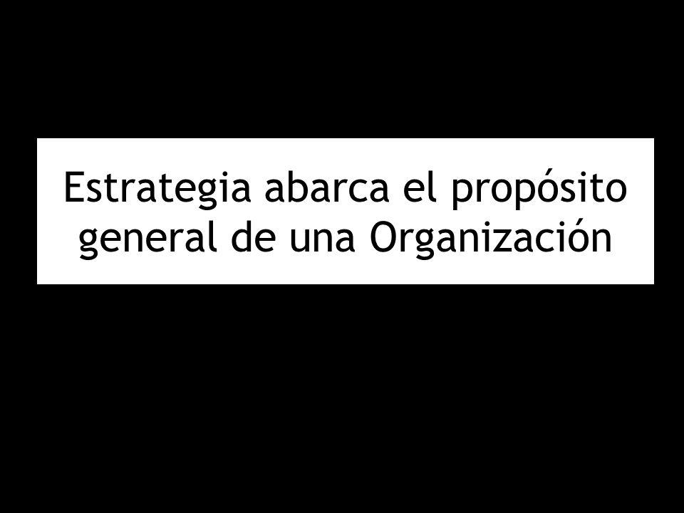 Estrategia abarca el propósito general de una Organización