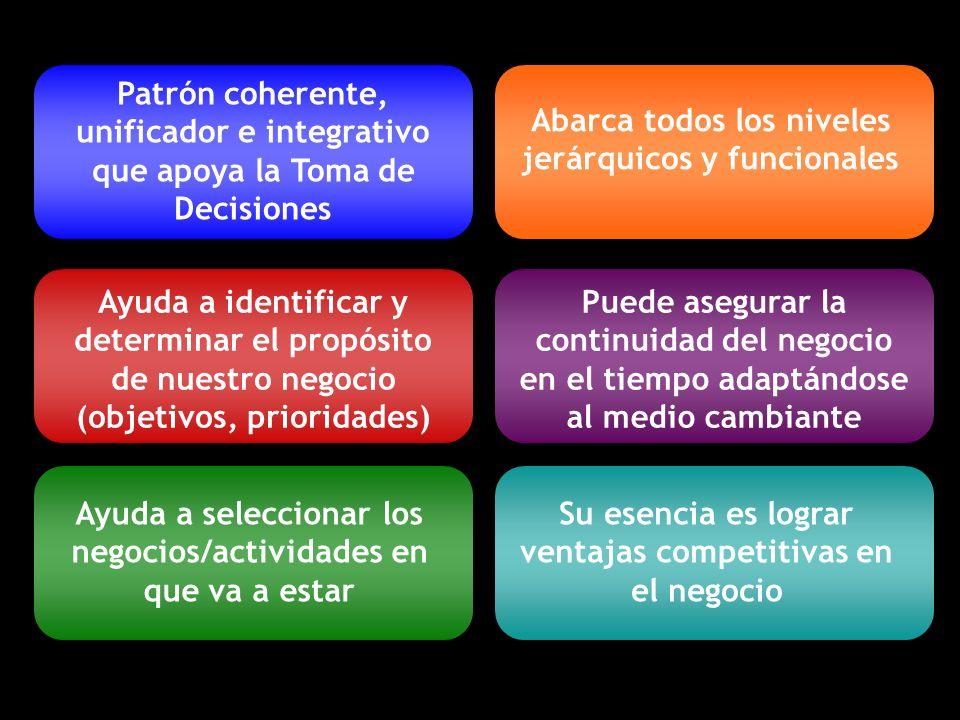 Estrategias FA Estrategias FA (Maxi - Mini) Mejorar las debilidades internas para tomar ventajas de las oportunidades externas.