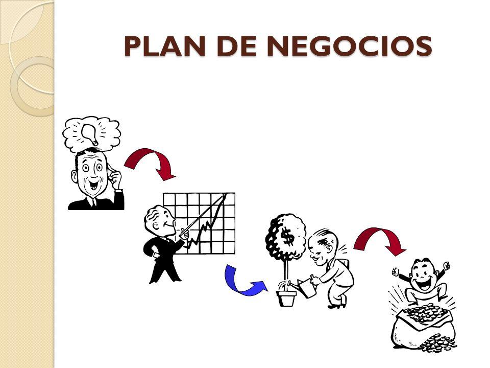 6.0 PLAN DE MERCADEO 6.1 Estrategias de introducción al mercado: Período de lanzamiento del producto al mercado.