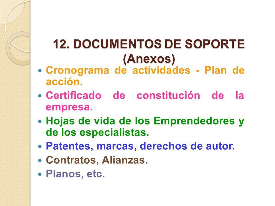 12. DOCUMENTOS DE SOPORTE (Anexos) Cronograma de actividades - Plan de acción. Certificado de constitución de la empresa. Hojas de vida de los Emprend