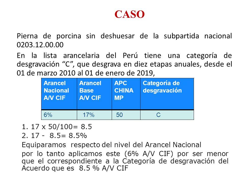 CASO Pierna de porcina sin deshuesar de la subpartida nacional 0203.12.00.00 En la lista arancelaria del Perú tiene una categoría de desgravación C, q
