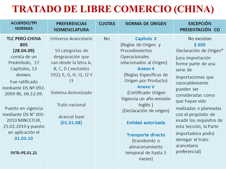 ACUERDO/TPI NORMAS PREFERENCIAS NOMENCLATURA CUOTASNORMA DE ORIGENEXCEPCIÓN PRESENTACIÓN CO TLC PERÚ-CHINA 805 (28.04.09) consta de un Preámbulo, 17 C